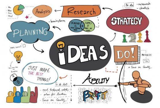 El mapa mental como herramienta de aprendizaje